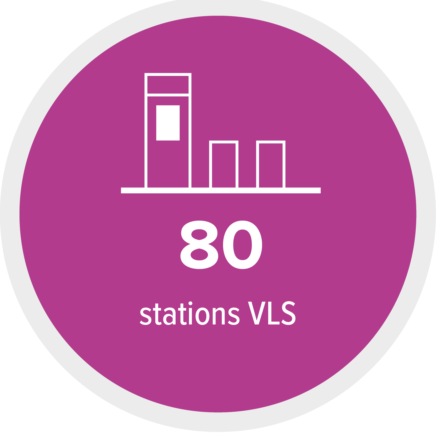 80 stations